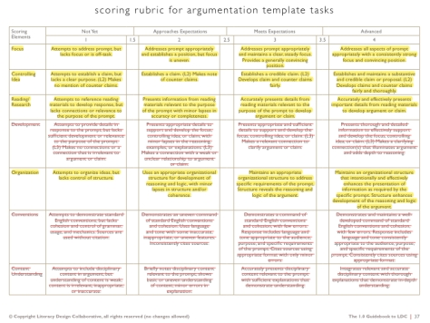 Annotated LDC Rubric