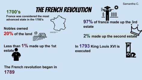 French Revolution by the Numbers (2)